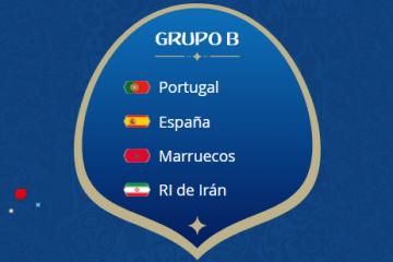 apuestas grupo B mundial